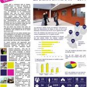 Couverture Le Mag n°2
